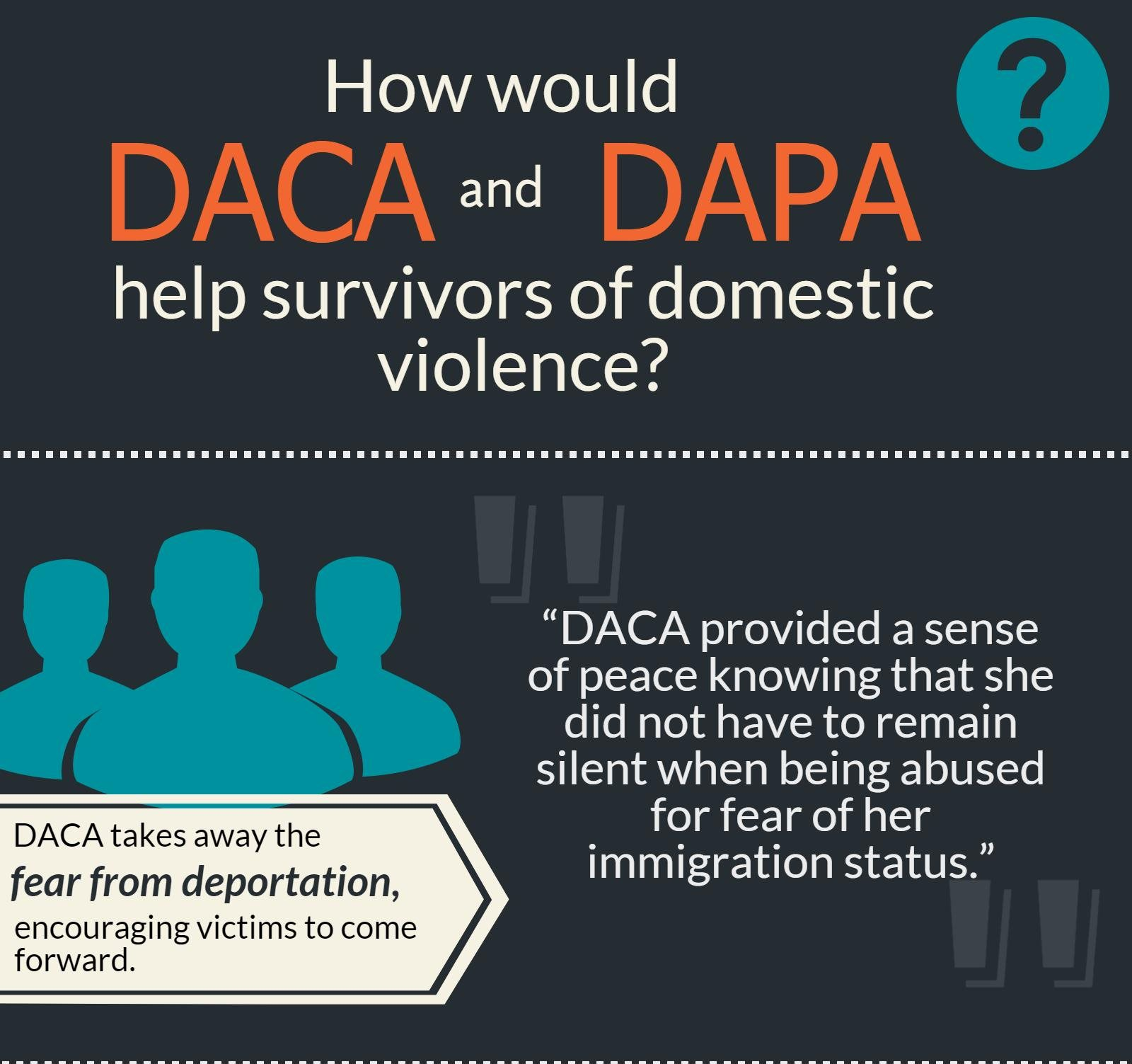 Domestic Violence Content: DACA And Domestic Violence: Safeguarding Survivors From